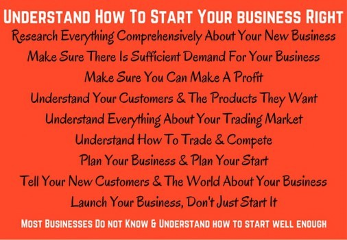START YOUR BUSINESS RIGHT