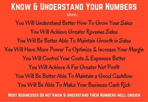 Copy of Know & Understand Your Customer