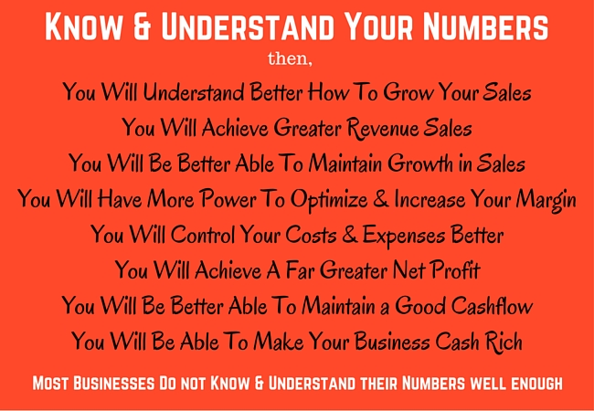 Copy-of-Know-Understand-Your-Customer Business Numbers
