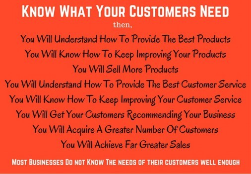 Copy of Know & Understand Your Customer(1)