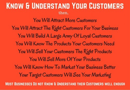 Know & Understand Your Customer