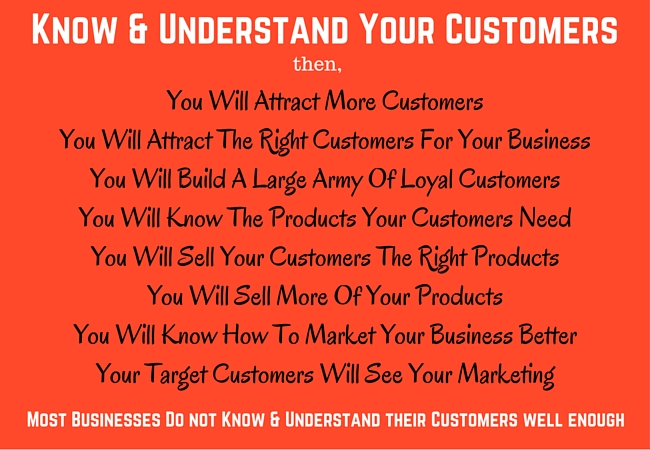 Know-Understand-Your-Customer-1 Customers & Products
