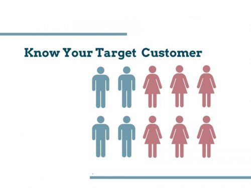 Do you know who your target customers are?