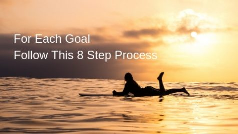 Follow this process - 8 Step Goal Setting Process For Success