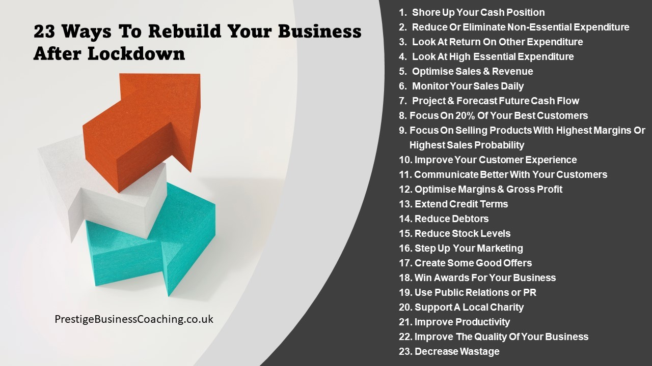 23 Ways To Rebuild Your Business After Lockdown. Blog from Prestige Business Coaching